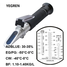 цена на Handheld Car Urea Concentration Meter Freezing Point Refractometer  Ethylene Glycol Propylene Glycol Tester