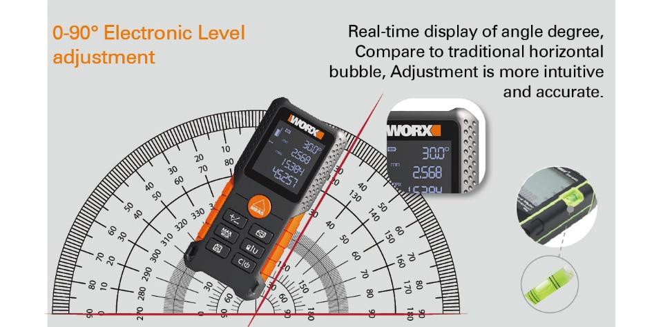 Real time display of angle degree