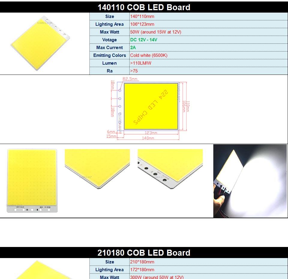 DC12V COB LED Strip Light Source 5W 10W 20W 50W 200W 300W LED Bulb White Blue Red Flip Chip COB Lamp DIY House Car Lighting 12V (16)