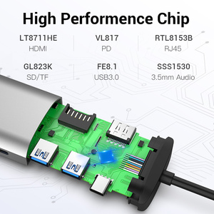 Image 5 - Vention USB نوع C محول نوع C إلى HDMI VGA USB 3.0 PD الطاقة 3.5 مللي متر الصوت RJ45 إيثرنت محول SD/TF قارئ بطاقات USB محور جديد