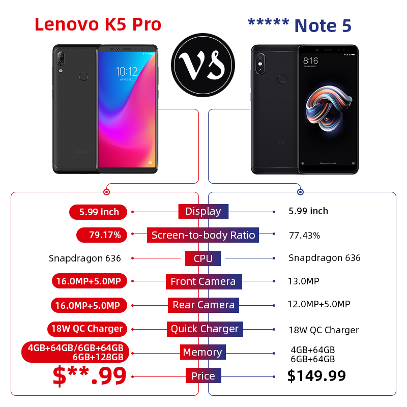 Original Global Version Lenovo K5 Pro 4GB RAM 64GB ROM Snapdragon 636 Octa Core Four Cameras 5.99 inch 4G LTE Smartphone 2