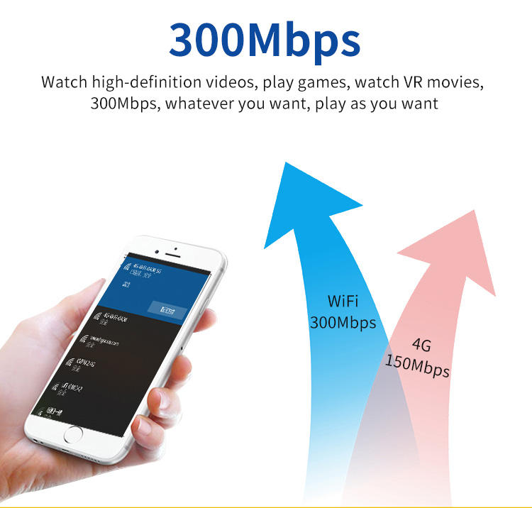 Roteador 300mbps cat4 3g 4g lte wi