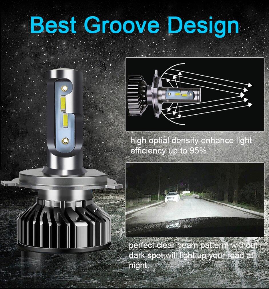 Car Headlight CSP 16000LM 110W H4 LED H7 Canbus H1 H3 H8 H11 9005 9006 3000K 6000K Car Auto Headlamp Led Lights For Car 5