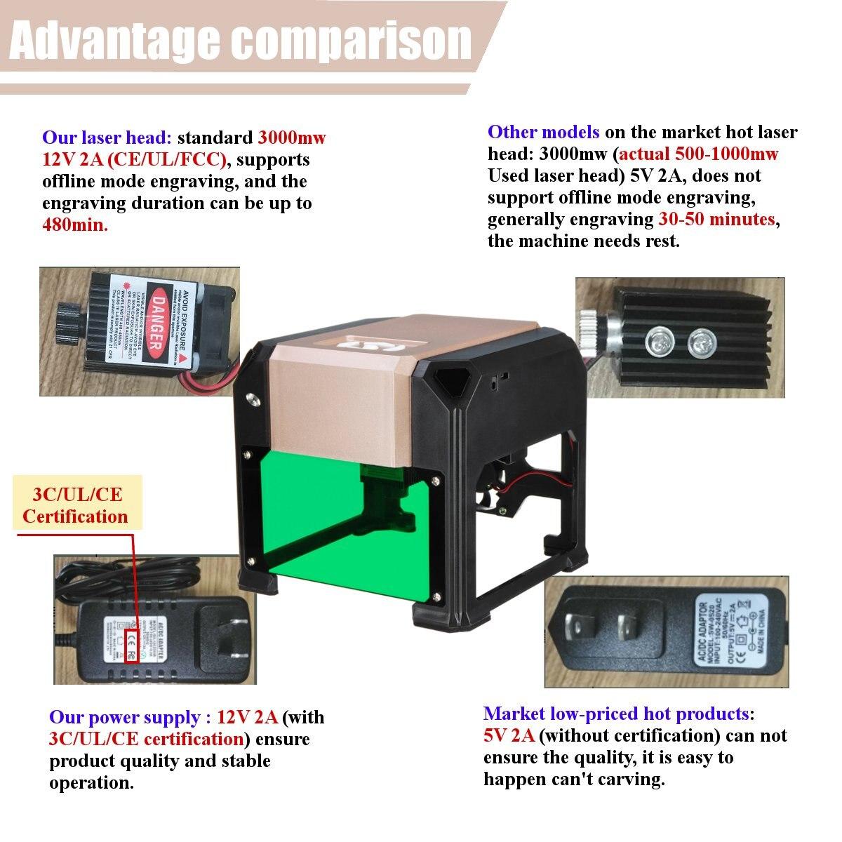 Bluetooth контроль 3000 МВт Профессиональный DIY настольный мини лазерный гравер с ЧПУ Резак гравировальный станок для резки древесины маршрутиза...