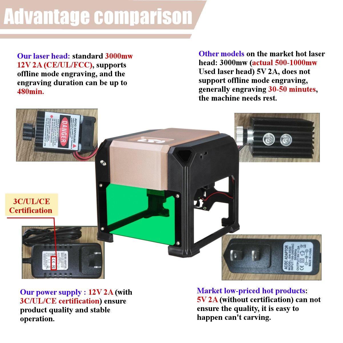 bluetooth Control 3000mW Professional DIY Desktop Mini CNC Laser Engraver Cutter Engraving Wood Cutting Machine Router 110 220V - 3