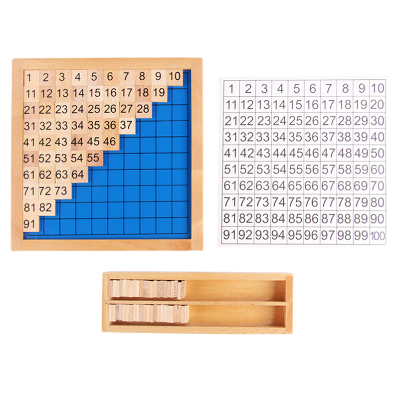 Montessori Infants Garden Professional Mathematics Teaching Aids 1-100 Continuous Number Plate Children Early Childhood Numeracy