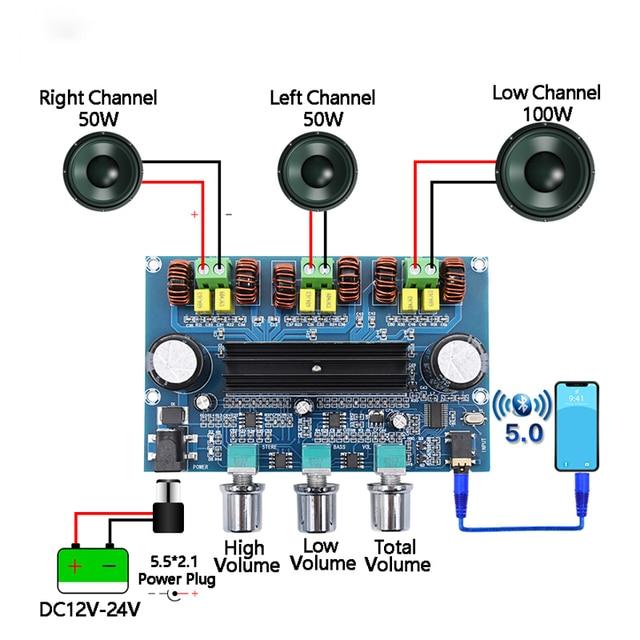 Amplifier Board 2.1 Channel Stereo TPA3116 1