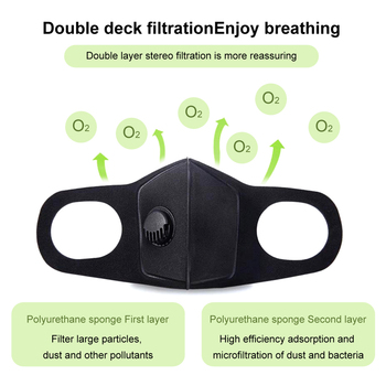PM 2.5 Activated Mouth Mask Dustproof Anti-fog Haze Carbon Reusable Face Mouth Mask Cover Respirator for Men Women Unisex Black