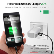 Universal Fast USB Charger for iPhone Android USB Charger 5V 2A Phone AC Travel Wall  Fast Charging Power Adapter EU US Plug vina ups 001a safety 4 port usb fast charger with power adapter black us plug