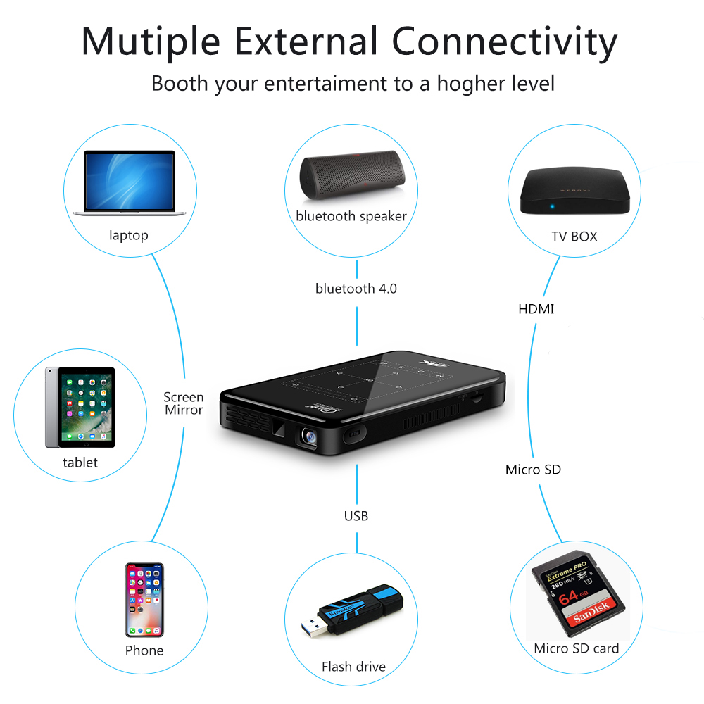 Image 2 - Vivicine Support 4K Mini Projector,4000mAh battery,Support Miracast Airplay Handheld Mobile Projector Video Beamer    -