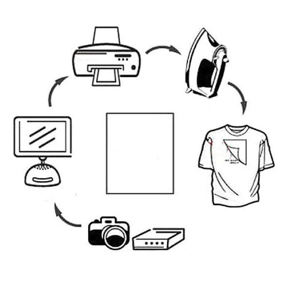 10pcs/Set T Shirt A4 Transfer Paper Iron On Heat Press Craft Inkjet Shirts For T Light A4 Fabrics Paper Print Printing F2W1