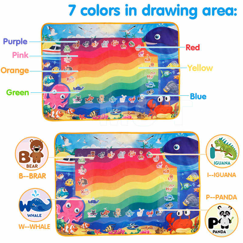 マジックウォーター描画マット子着色セットマジックウォーターペンおもちゃ絵画描画ボードの筆記知育玩具創造性のための