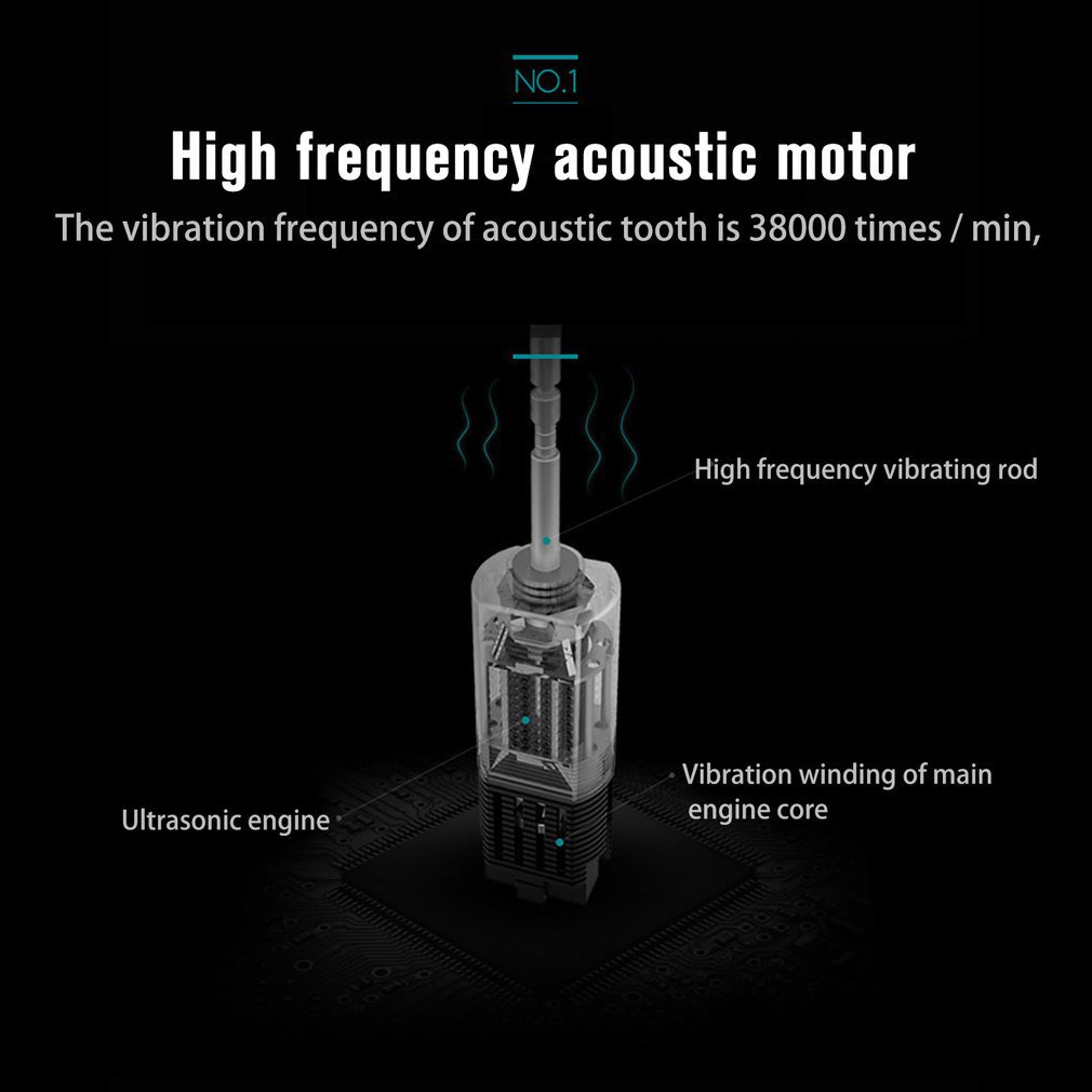 S802 Sonic Electric Toothbrush Adult Timer Brush 5 Mode Usb Charger Rechargeable Tooth Brushes Replacement Heads Set