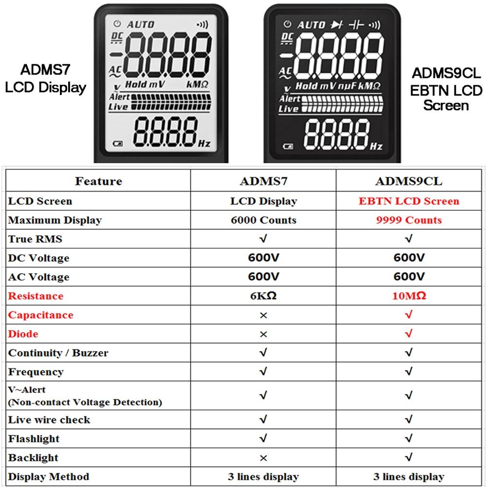 "Ultra Portable Digital Multimeter BSIDE ADMS7 S9CL Large 3 5 LCD 3 Line Display Voltmeter DMM Ultra-Portable Digital Multimeter BSIDE ADMS7 S9CL Large 3.5"" LCD 3-Line Display Voltmeter DMM AC DC Voltage NCV Ohm Hz Tester"