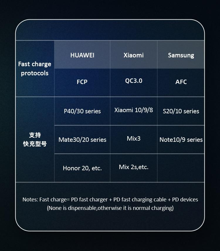 US-CC120-T35-QC3.0+PD3.0快充充电器-20W-欧规_12