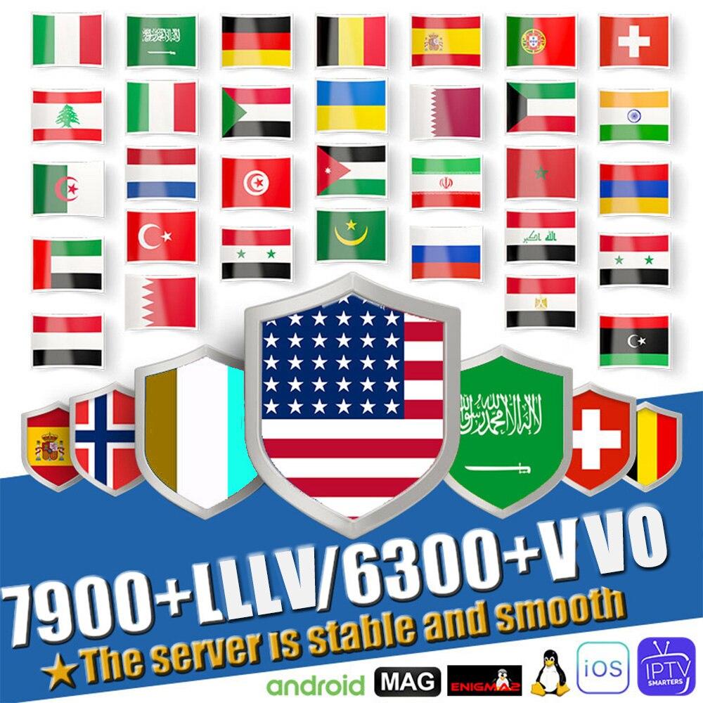 TV 7500 Global Free Sports World Iptv Adult Xxx For Tv Box Ssmartt Android Tv Box Ssmartt Tv Pc M3u Local Global Tv Movistar