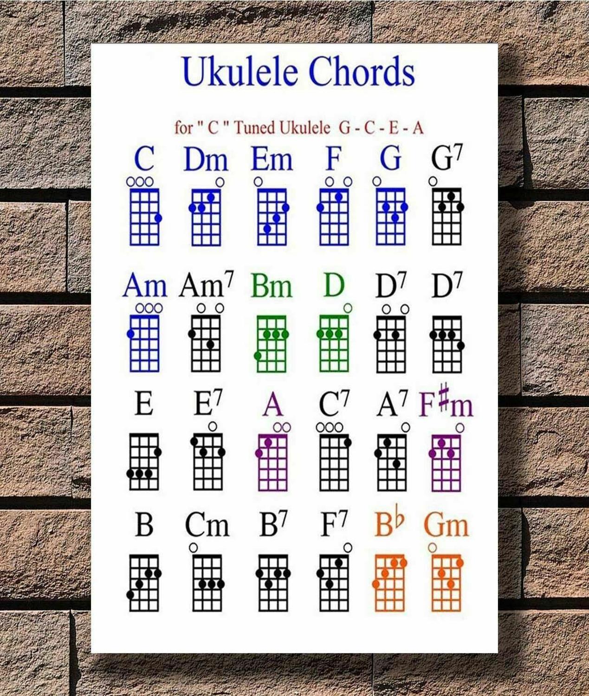 Ukulele Chord Ch Rock Guitar Music Hot Silk Poster Wall Sticker Decoration  Gift