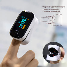 Oximetria do pulsioximetro do oxímetro do pulso do dedo médico mini oxímetro do oxigênio no sangue monitor de frequência cardíaca spo2 oled saturometro