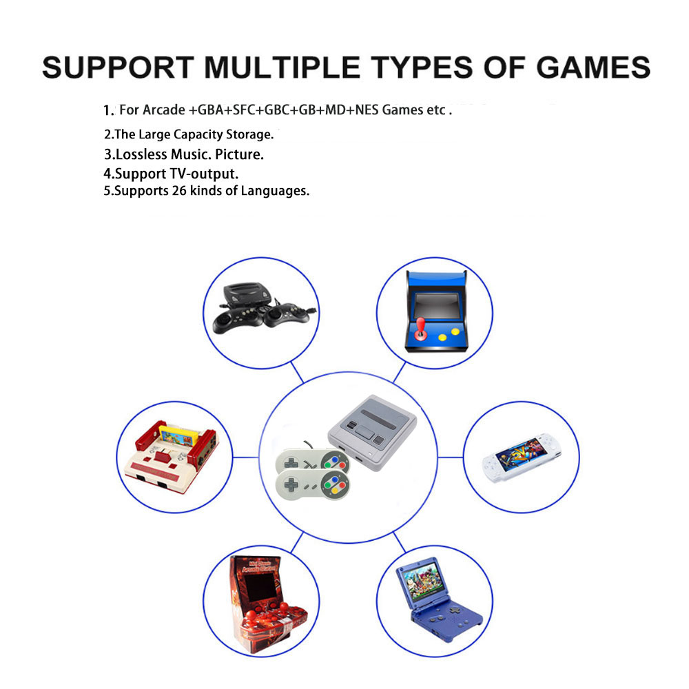 4K 64bit HD for Arcade Mini TV Video Game Console Retro built-in 1600 Plus Games Handheld Gaming Player Save Game Progress Gift 1