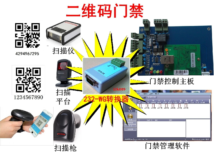 QR Code Access Control Converter, 232 To Wiegand Access, Wiegand Converter Default Output WG26/34 Default Baud Rate 9600