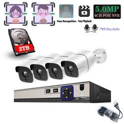 Wykrywanie twarzy dwukierunkowy dźwięk kamera IP monitorowania zestaw POE RJ45 NVR System CCTV aplikacji zobacz Alarm nadzoru 5 milionów UHD