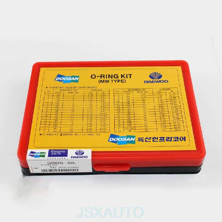 Graafmachine Accessoires Boxed O-ring Boxed schort afdichtring Graafmachine Accessoires voor DOOSAN DAEWOO