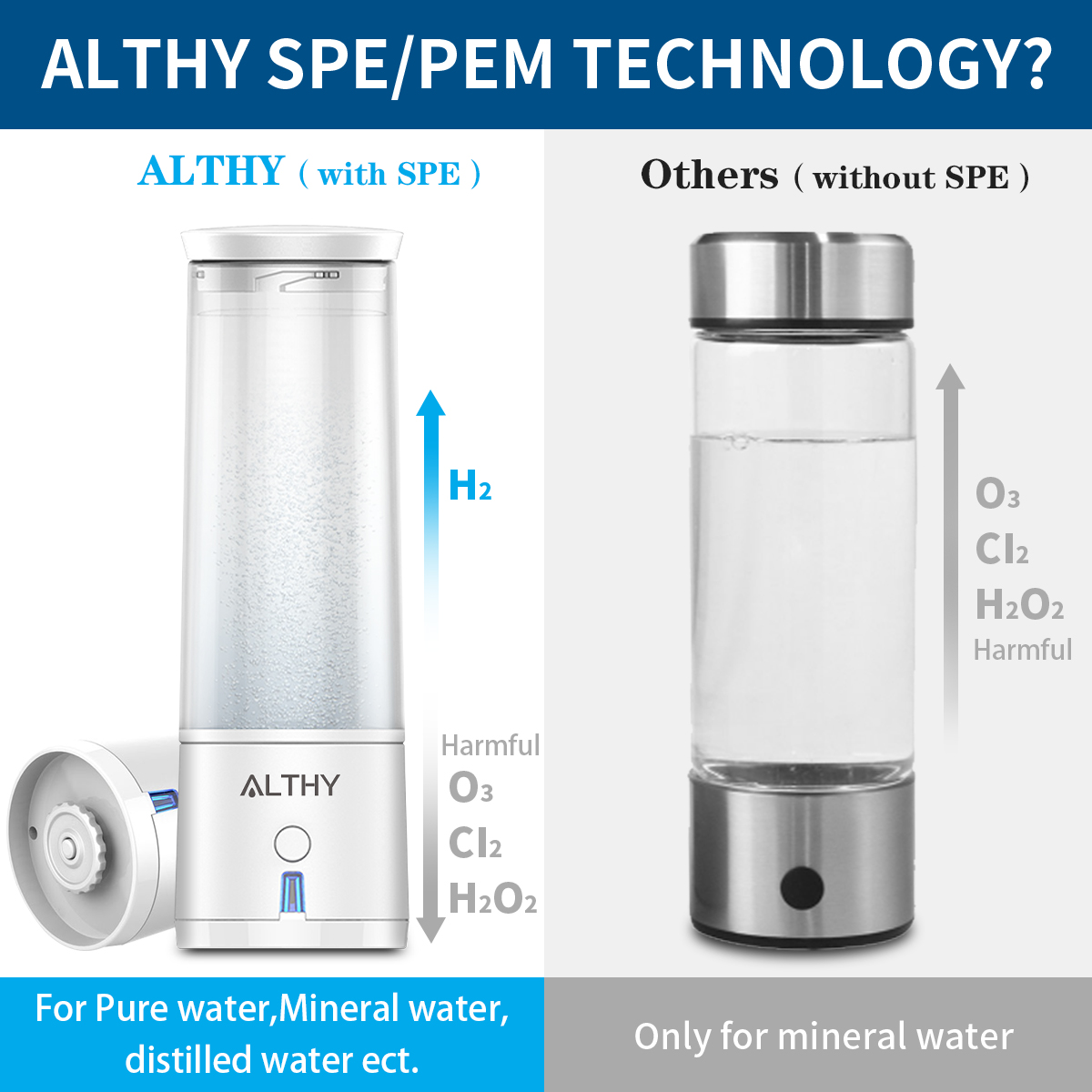 Image 4 - ALTHY SPE PEM Hydrogen Rich Water Generator Bottle lonizer H2 Maker Electrolysis Cup Anti Aging Portable USB RechargeableWater Filters   -