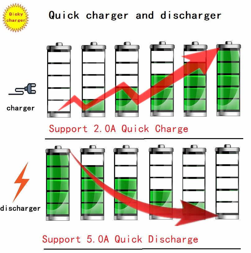 2019 original novo 18650 3.7 v 3400 mah bateria recarregável de lítio ncr18650b com apontado (sem pcb) para baterias de lanterna elétrica