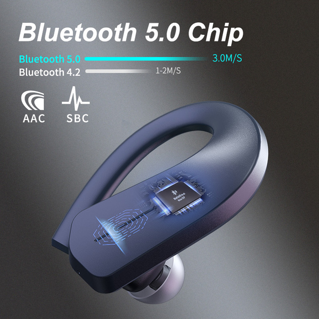 T1 TWS Bluetooth Headphones Sport 9D Stereo HiFi BT V5.0 Wireless Earphones IPX7 Waterproof 36Hrs Play-time Touch Control 5