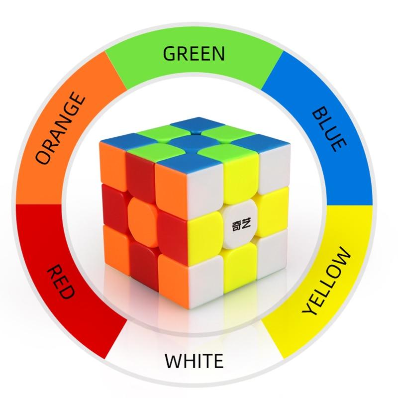 QiYi QiMeng Plus 3x3 90mm Stickerless Magic Cube Big 3x3x3speed cube 9cm antistress cubes Learning Educational Puzzle Cubes Toys 3