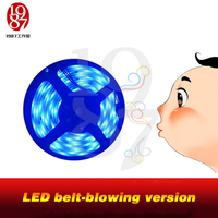 Takagism game Real Room escape prop jxkj 1987 LED belt blowing version blow the sensor to turn on the whole light to unlock