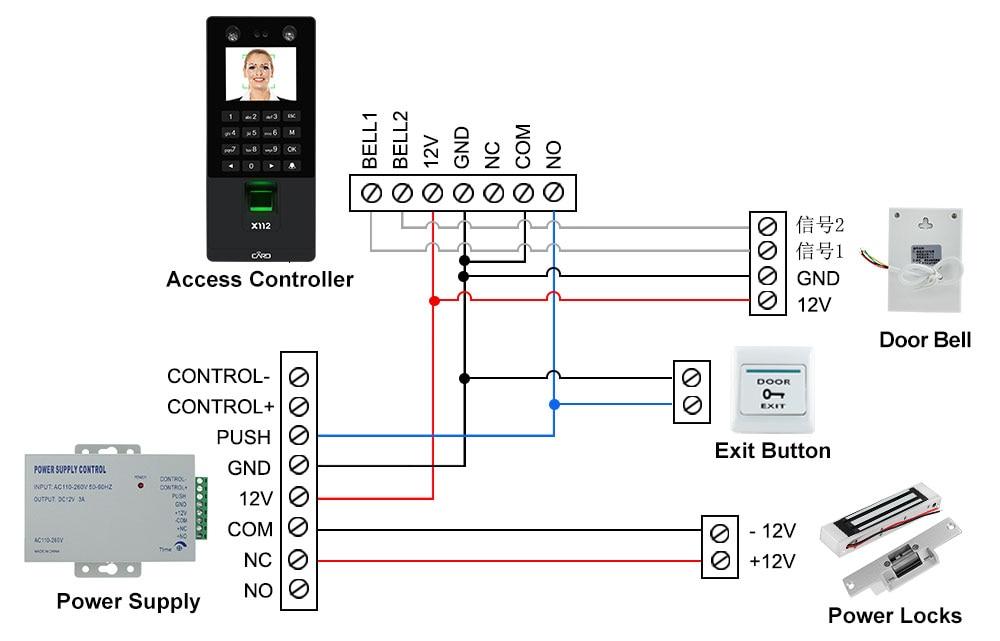 RFID Comparecimento Do Tempo Da Impressão Digital
