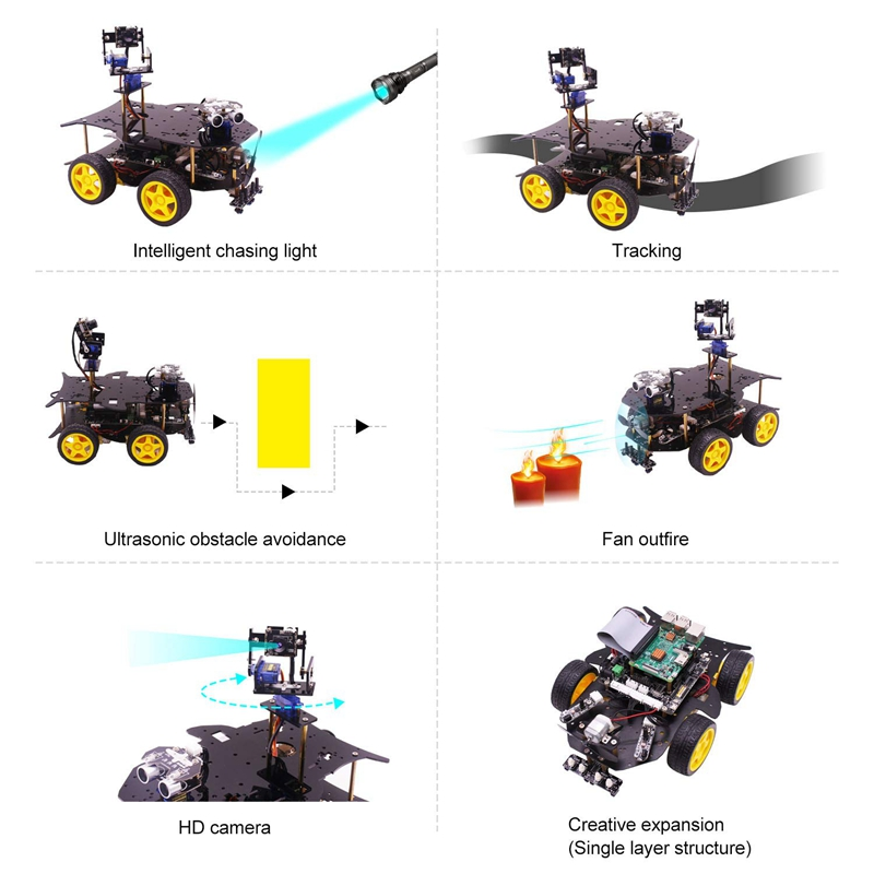 Robot Kit for Raspberry Pi 4B 3B with HD Camera Programmable Smart Robotics Truck with 4WD for Raspberry Pi Not Include in Replacement Parts Accessories from Consumer Electronics