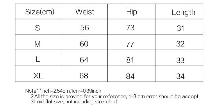 Plot - Ultimate Critical Shorts
