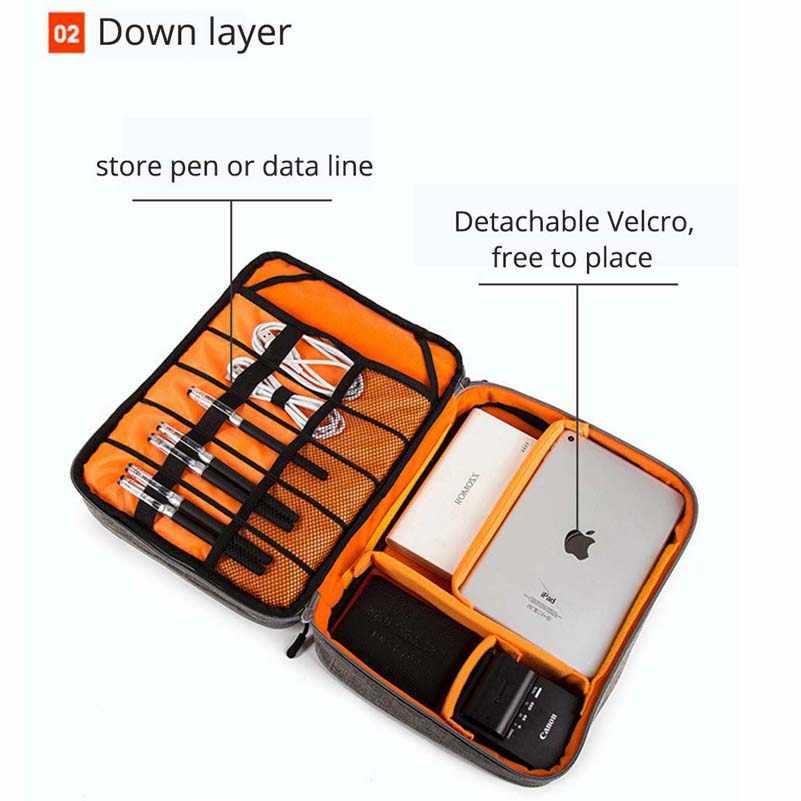 Akcesoria podróżne Usb organizator torba ładowarka przewody kosmetycznych zamek pokrowiec zestaw małych przedmiotów do pakowania Cube Bag