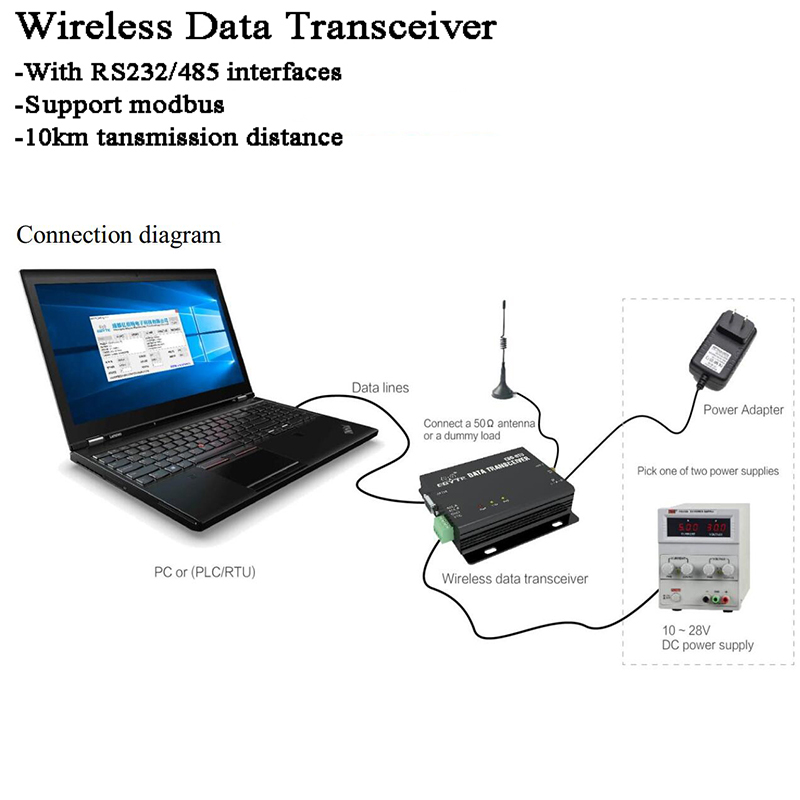 10km 230MHz RS485 RS232 Wireless Data Transceiver Modbus Receiver Transmitter RSSI SX1262 LoRa Modem For Automated Industry