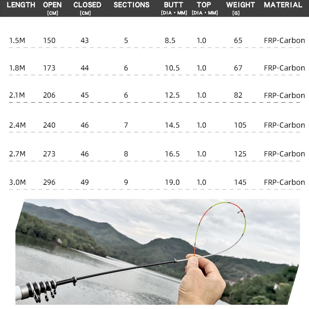 Canna da Pesca telescopica da Pesca con Spinning, fibra di carbonio, 3M 2.7M 2.4M 2.1M 1.8M 1.5M