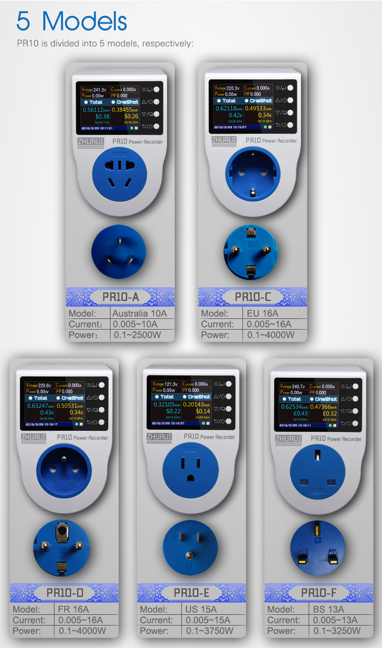 16 Metering Plug Electricity Meter ZHURUI Home Energy PR10 Meters  Home Socket Units  Currency Power