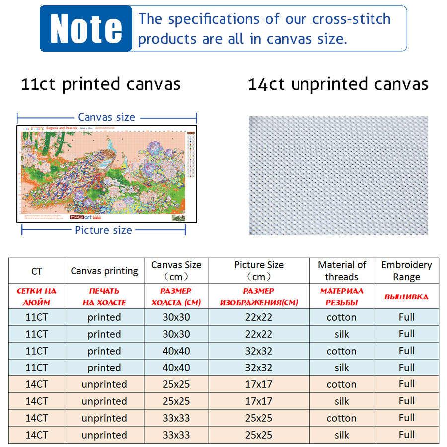 Kit Ricamo a punto croce set di cucito 11CT solubile in acqua di tela modelli 14CT stile Floreale fioritura flowers-NCMF192