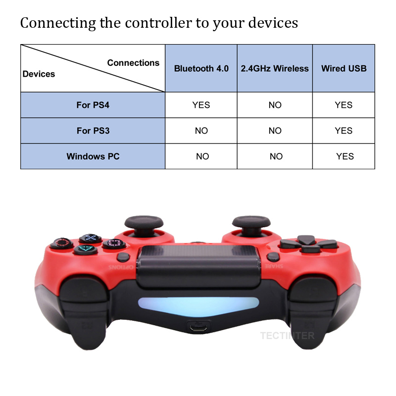 Item Description: Support Bluetooth Connection for PS4 This Wireless game controller support Bluetooth function, with…