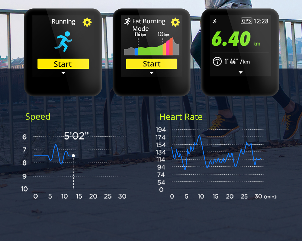 Dropshipping Makibes BR3 Strava Smartwatch Men Built-in GPS Smart Watch IP68 Waterproof Fitness Tracker Heart Rate Monitor Watch (2)