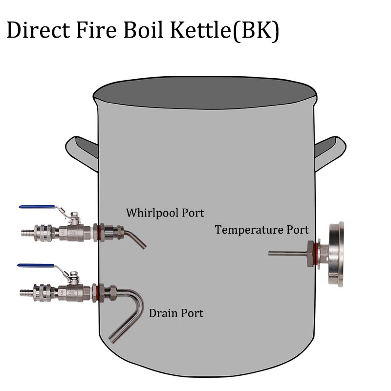 Direct Fire Boil Kettle(BK) Homebrew Kettle Weldless Conversion Kit Whirlpool Drain Thermometer Ports  Qucik Disconnect Style