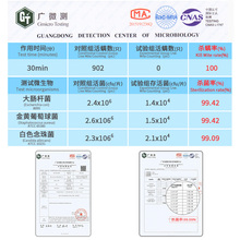 Kaguyahime UV Disinfect Bulb Germicidal Lamp E27 LED Ultraviolet Sterilizer Lamps Indoor Ozone Lights For Killing Bacterial Mite