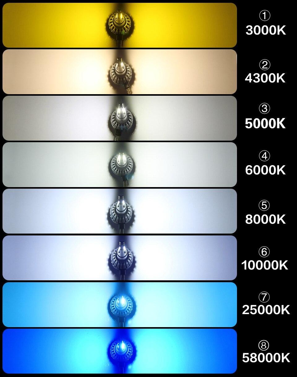 H1a0dd556254d4e7da833b47a52b67cf6e 2x H7 LED H11 H4 Hi/Lo H1 H3 H8 HB1 HB3 HB4 HB5 PSX24W HIR2 H13 H16 H27 Car Headlight Bulbs 3000K 4300K 6000K 8000K COB C6