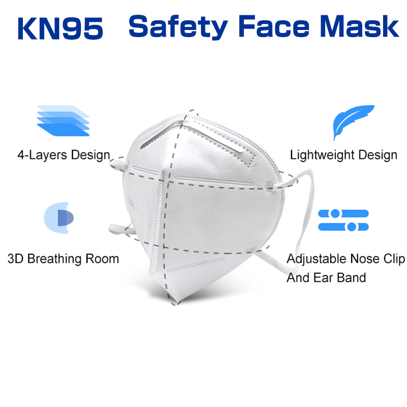 50 Pcs KN95 Masks 4 Layers Filter Dust Mouth PM2.5 Face Mask Flu Personal Protective Health Care Mask Fast Shipping 3