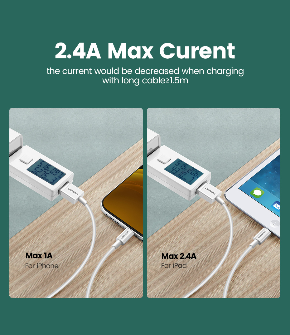 Ugreen MFi USB Cable for iPhone 11 X Xs Max 2.4A Fast Charging USB Charger Data Cable for iPhone Cable SE 8 7 6 USB Charge Cord H1a15370e36e547059f3acacdaf549125I