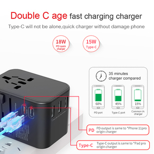 Image 3 - Dual Type C PD QC USB All in one charger adapter for travel with EU US UK AU plug universal travel power charger sockets