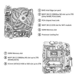 Image 5 - Topton 10th Gen Nuc i7 10750H i9 9880H 6 Core i5 Mini PC 2 Lan Windows 10 2*DDR4 2*M.2 NVME AC Gaming Desktop Computer 4KDP HDMI