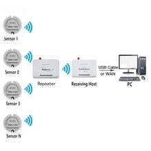 חכם אלחוטי טמפרטורת לחות חיישן משדר 433 mhz RF ארוך טווח טמפרטורת לחות לוגר
