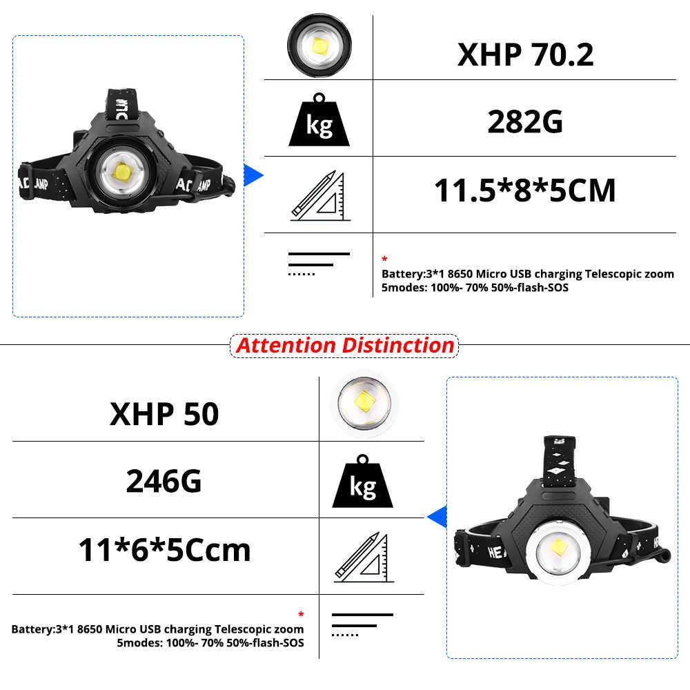 8000LM XHP70.2 faros LED impermeable comodidad cabeza antorcha teléfono móvil energía de emergencia Camping USB 18650 recargable